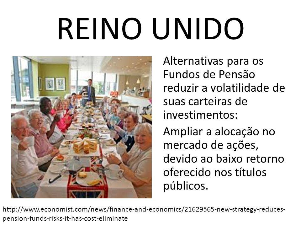 REINO UNIDO Alternativas para os Fundos de Pensão reduzir a volatilidade de suas carteiras de investimentos: Ampliar a alocação no mercado de ações, devido ao baixo retorno oferecido nos títulos públicos.