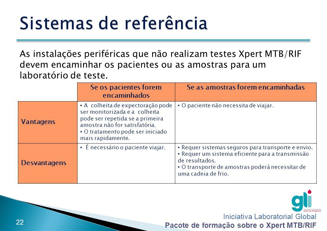 Iniciativa Laboratorial Global Pacote de formação sobre o Xpert MTB/RIF -22- As instalações periféricas que não realizam testes Xpert MTB/RIF devem en