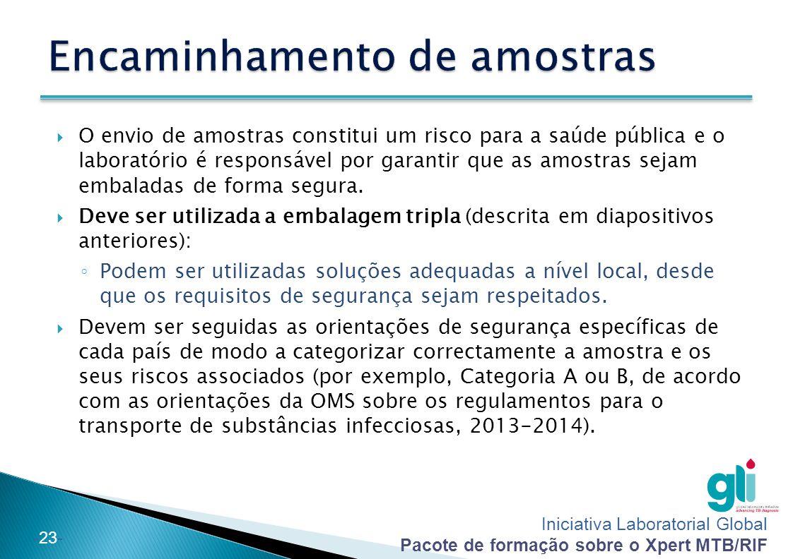 Iniciativa Laboratorial Global Pacote de formação sobre o Xpert MTB/RIF -23-  O envio de amostras constitui um risco para a saúde pública e o laborat