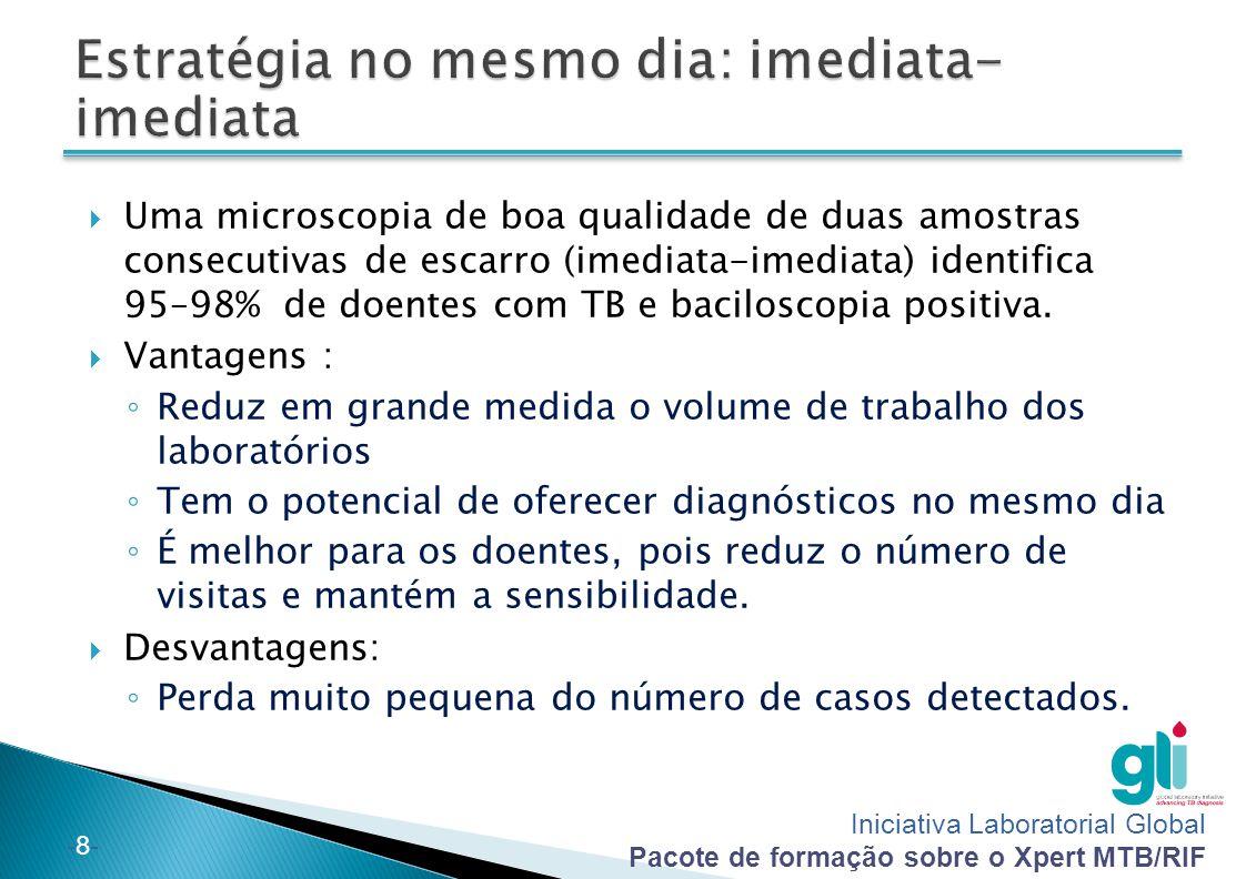 Iniciativa Laboratorial Global Pacote de formação sobre o Xpert MTB/RIF -8--8-  Uma microscopia de boa qualidade de duas amostras consecutivas de esc
