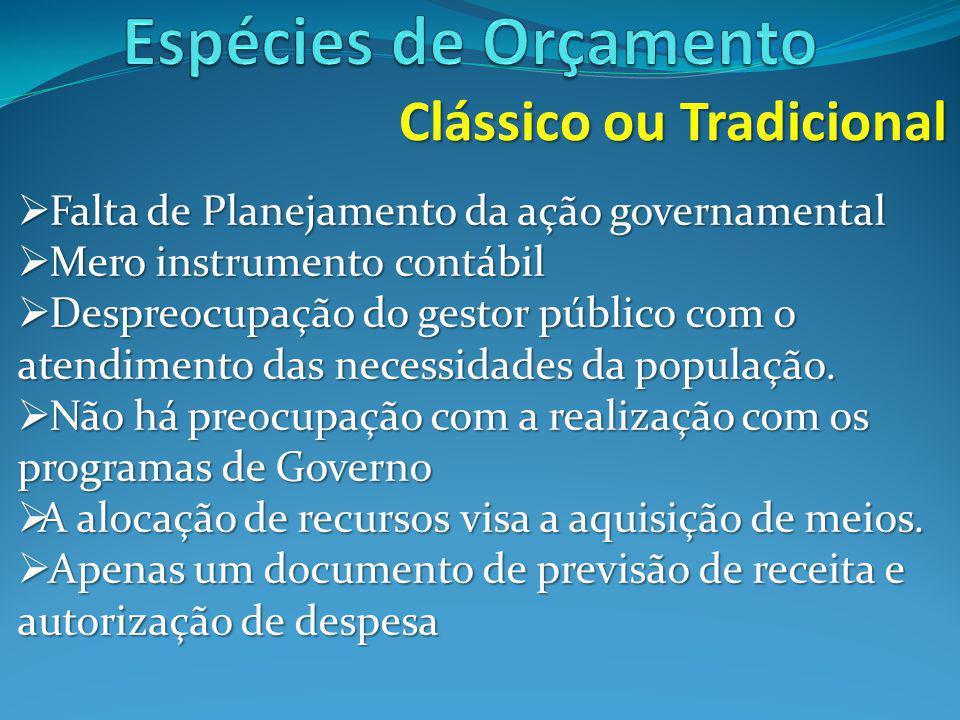  Falta de Planejamento da ação governamental  Mero instrumento contábil  Despreocupação do gestor público com o atendimento das necessidades da população.