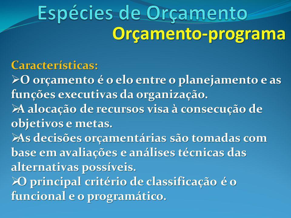 Características:  O orçamento é o elo entre o planejamento e as funções executivas da organização.