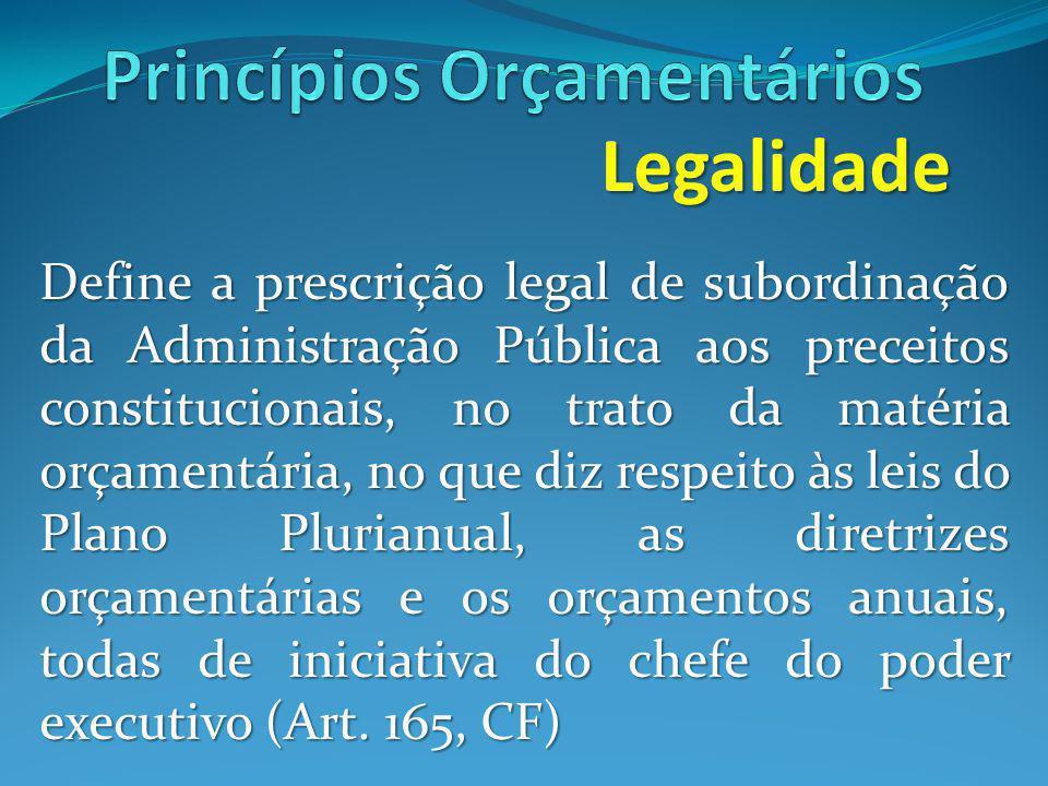 Define a prescrição legal de subordinação da Administração Pública aos preceitos constitucionais, no trato da matéria orçamentária, no que diz respeito às leis do Plano Plurianual, as diretrizes orçamentárias e os orçamentos anuais, todas de iniciativa do chefe do poder executivo (Art.