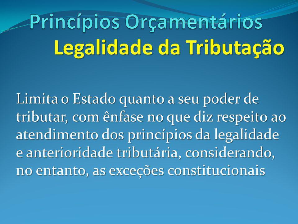 Legalidade da Tributação Limita o Estado quanto a seu poder de tributar, com ênfase no que diz respeito ao atendimento dos princípios da legalidade e anterioridade tributária, considerando, no entanto, as exceções constitucionais