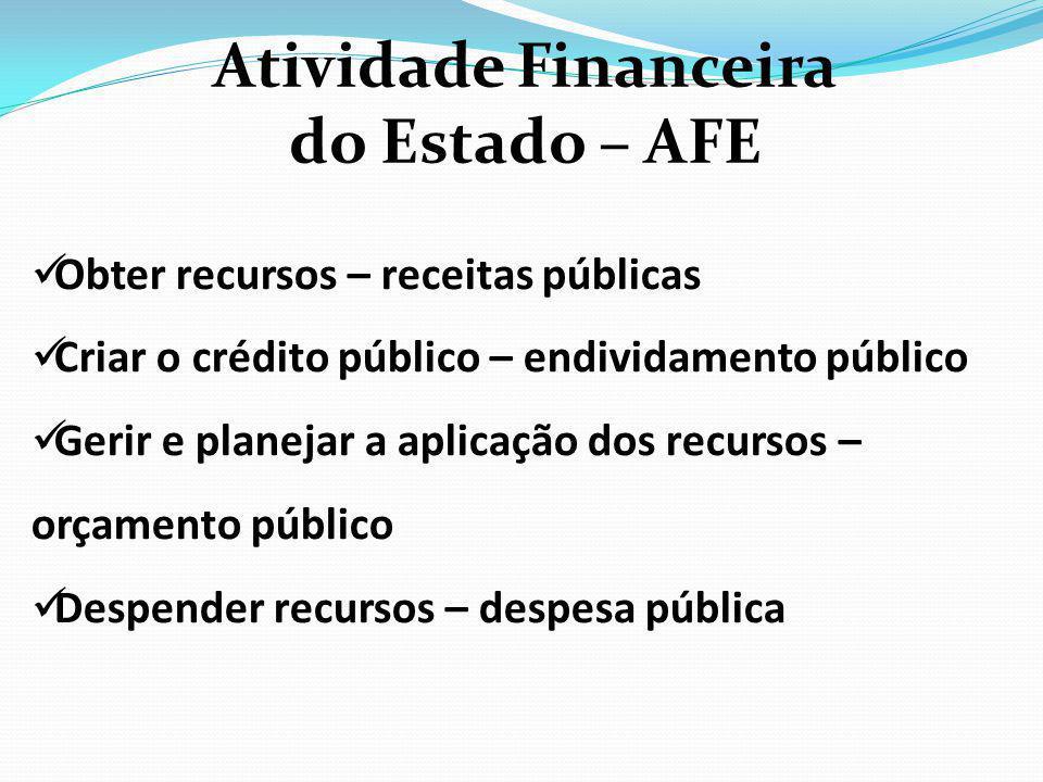 Obter recursos – receitas públicas Criar o crédito público – endividamento público Gerir e planejar a aplicação dos recursos – orçamento público Despender recursos – despesa pública Atividade Financeira do Estado – AFE
