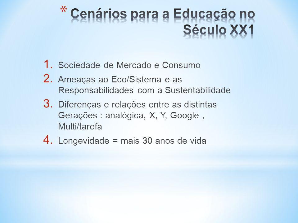 1. Sociedade de Mercado e Consumo 2. Ameaças ao Eco/Sistema e as Responsabilidades com a Sustentabilidade 3. Diferenças e relações entre as distintas