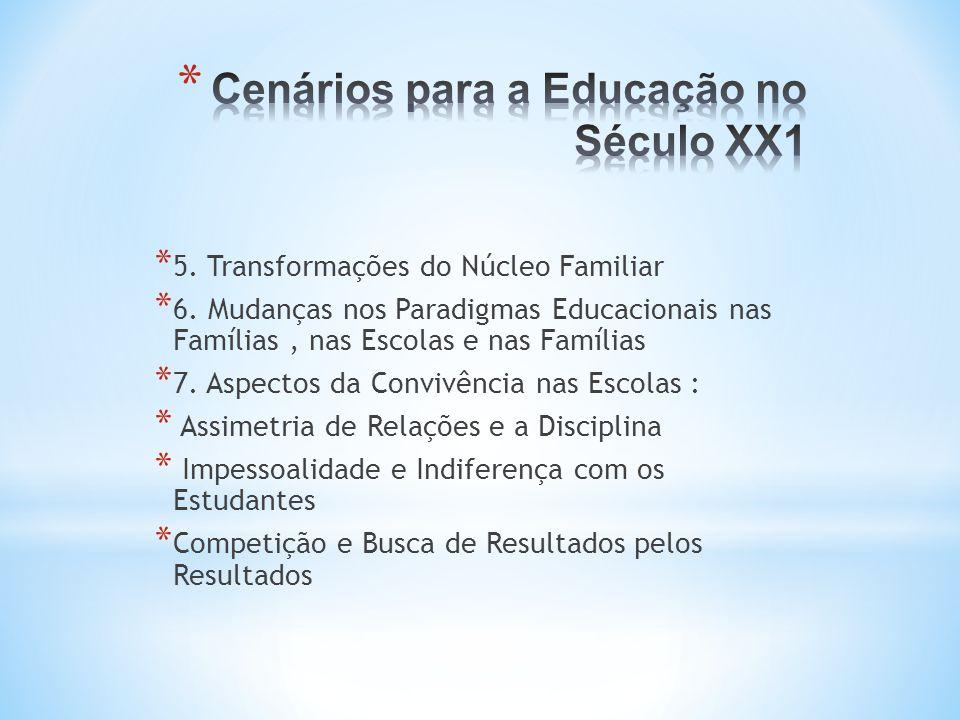 * 5. Transformações do Núcleo Familiar * 6. Mudanças nos Paradigmas Educacionais nas Famílias, nas Escolas e nas Famílias * 7. Aspectos da Convivência