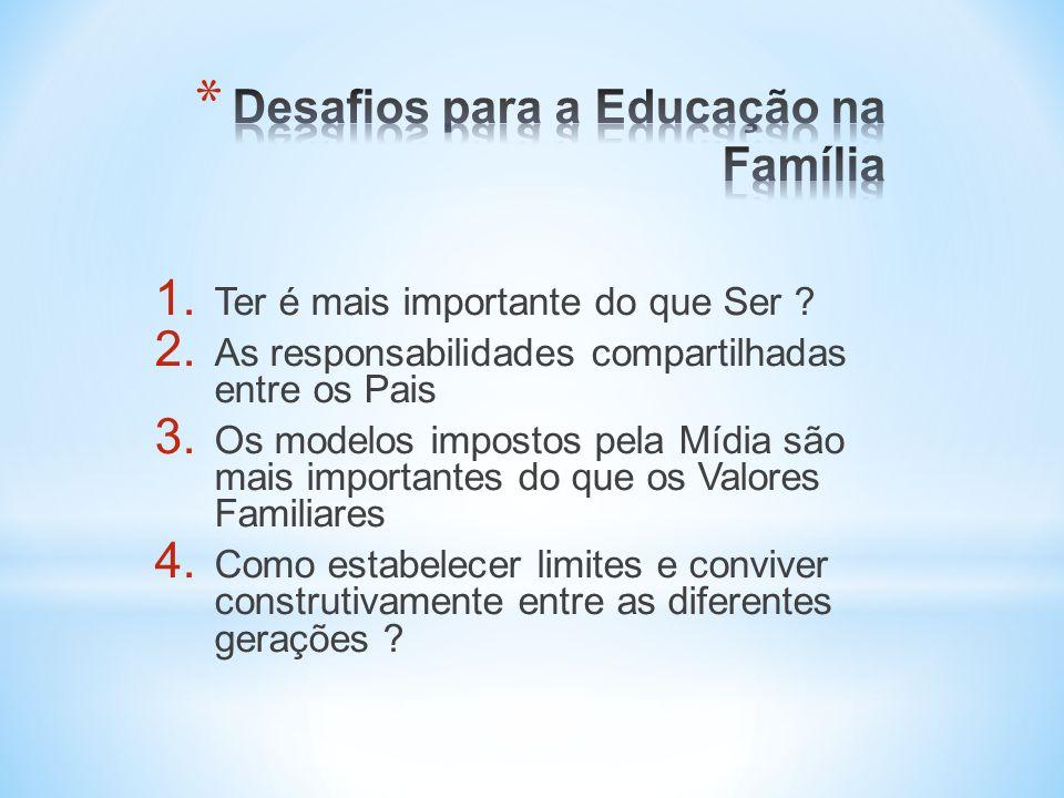 1. Ter é mais importante do que Ser ? 2. As responsabilidades compartilhadas entre os Pais 3. Os modelos impostos pela Mídia são mais importantes do q