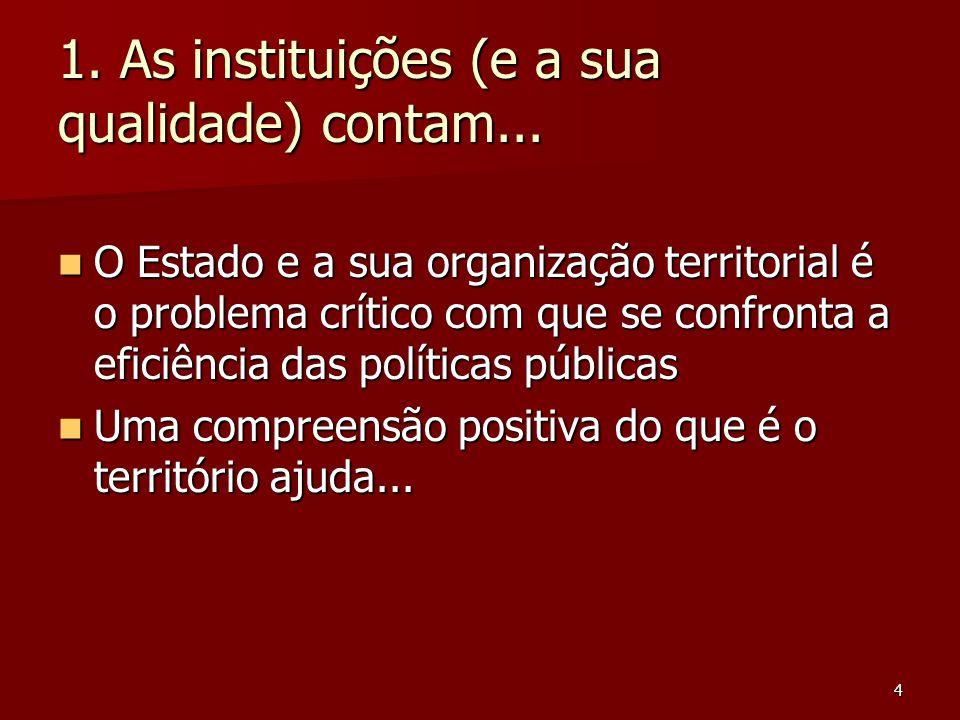 4 1. As instituições (e a sua qualidade) contam... O Estado e a sua organização territorial é o problema crítico com que se confronta a eficiência das
