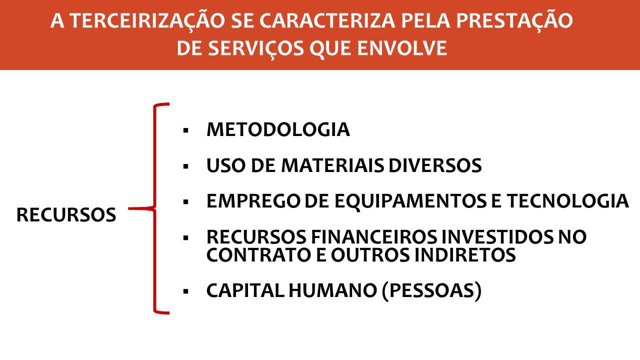 A TERCEIRIZAÇÃO SE CARACTERIZA PELA PRESTAÇÃO DE SERVIÇOS QUE ENVOLVE  METODOLOGIA  USO DE MATERIAIS DIVERSOS  EMPREGO DE EQUIPAMENTOS E TECNOLOGIA  RECURSOS FINANCEIROS INVESTIDOS NO CONTRATO E OUTROS INDIRETOS  CAPITAL HUMANO (PESSOAS) RECURSOS