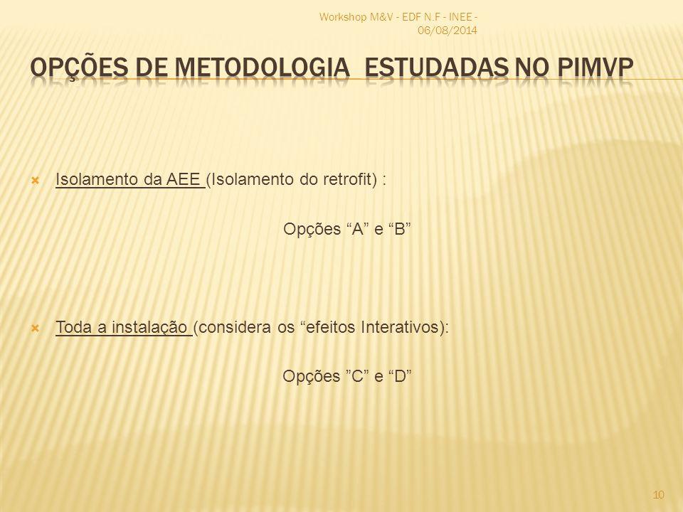  Isolamento da AEE (Isolamento do retrofit) : Opções A e B  Toda a instalação (considera os efeitos Interativos): Opções C e D Workshop M&V - EDF N.F - INEE - 06/08/2014 10