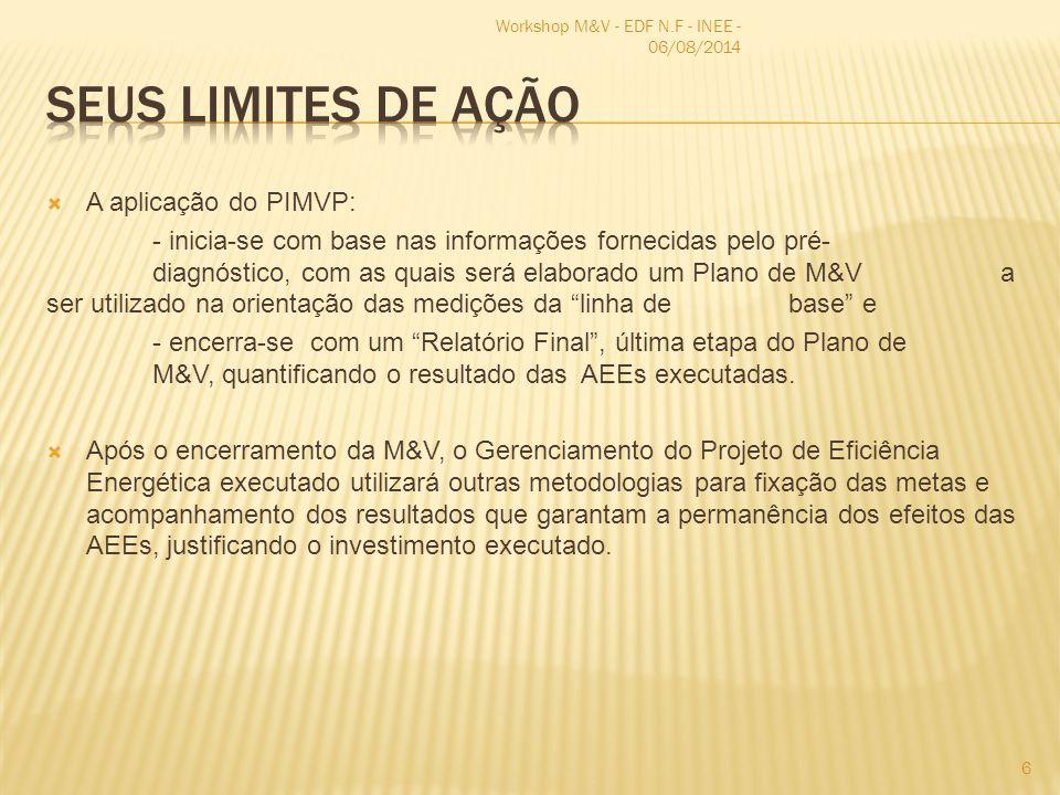  A aplicação do PIMVP: - inicia-se com base nas informações fornecidas pelo pré- diagnóstico, com as quais será elaborado um Plano de M&V a ser utili