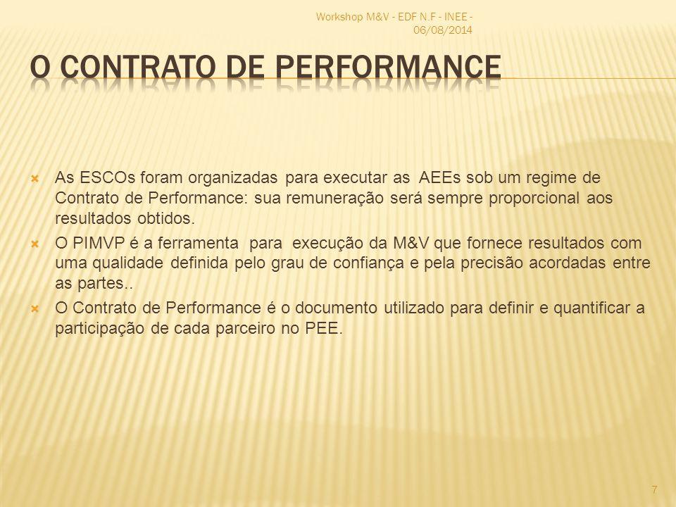  As ESCOs foram organizadas para executar as AEEs sob um regime de Contrato de Performance: sua remuneração será sempre proporcional aos resultados obtidos.