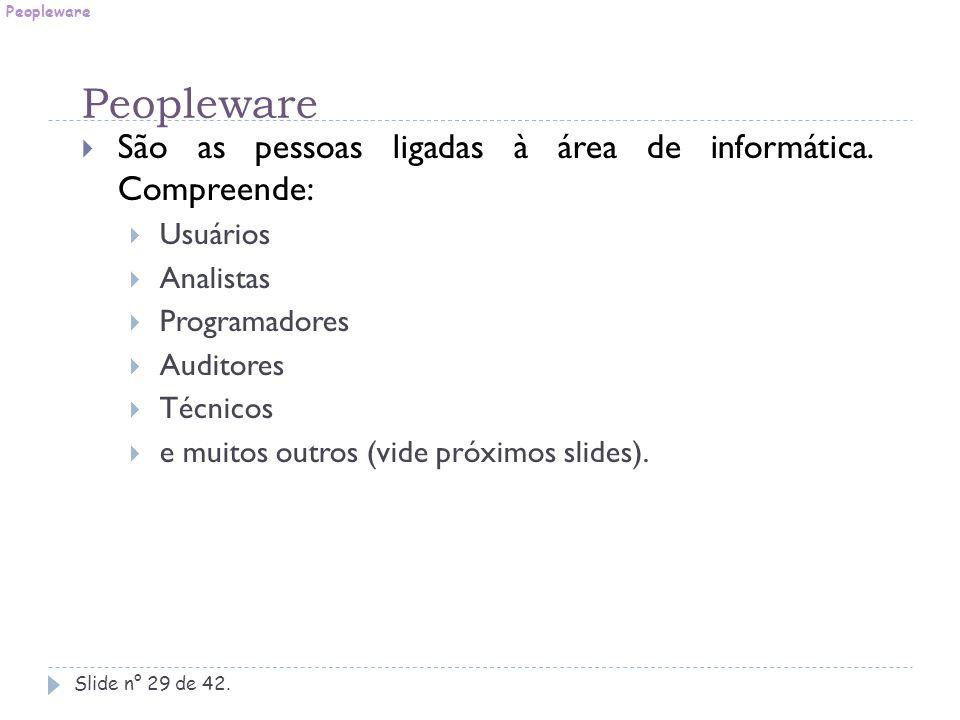 Peopleware Slide n° 29 de 42.  São as pessoas ligadas à área de informática. Compreende:  Usuários  Analistas  Programadores  Auditores  Técnico