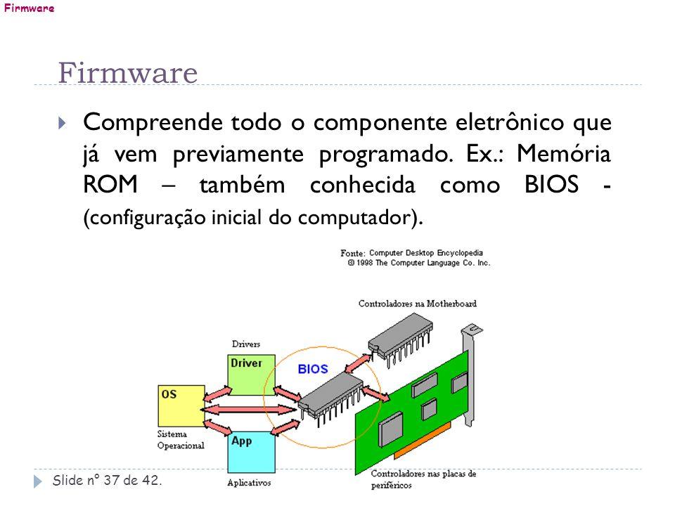 Firmware Slide n° 37 de 42.  Compreende todo o componente eletrônico que já vem previamente programado. Ex.: Memória ROM – também conhecida como BIOS