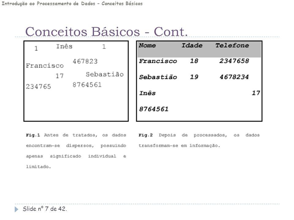 Conceitos Básicos - Cont. NomeIdadeTelefone Francisco18234765 Sebastião19467823 Inês178764561 Slide n° 7 de 42. Introdução ao Processamento de Dados –