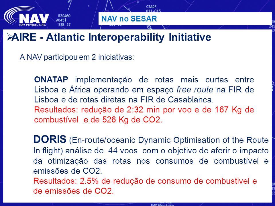  AIRE - Atlantic Interoperability Initiative A NAV participou em 2 iniciativas: NAV no SESAR ONATAP implementação de rotas mais curtas entre Lisboa e