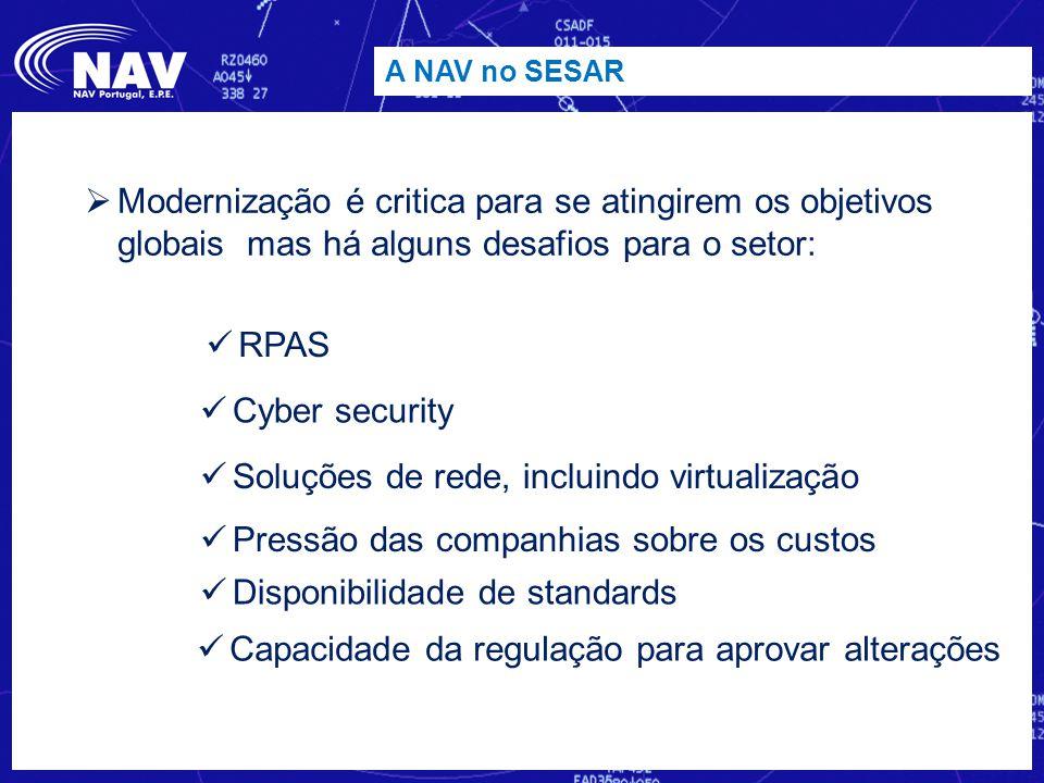 A NAV no SESAR  Modernização é critica para se atingirem os objetivos globais mas há alguns desafios para o setor: RPAS Cyber security Soluções de re