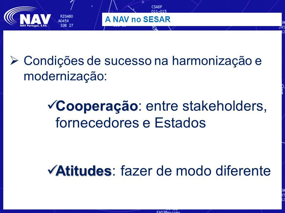 A NAV no SESAR Cooperação Cooperação: entre stakeholders, fornecedores e Estados Atitudes Atitudes: fazer de modo diferente  Condições de sucesso na
