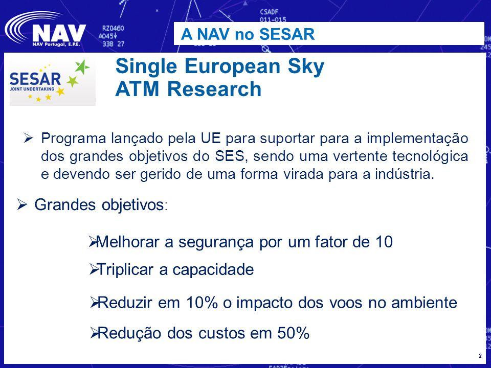 2 Single European Sky ATM Research  Programa lançado pela UE para suportar para a implementação dos grandes objetivos do SES, sendo uma vertente tecn