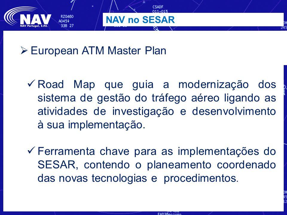  European ATM Master Plan Road Map que guia a modernização dos sistema de gestão do tráfego aéreo ligando as atividades de investigação e desenvolvim