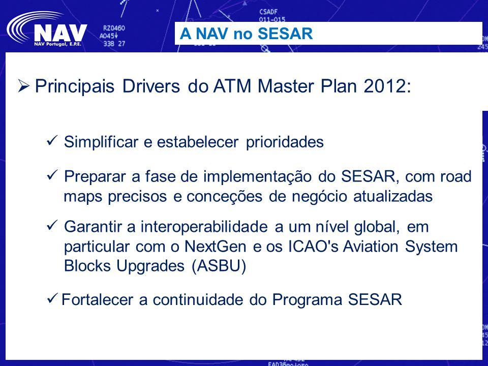 A NAV no SESAR  Principais Drivers do ATM Master Plan 2012: Simplificar e estabelecer prioridades Preparar a fase de implementação do SESAR, com road