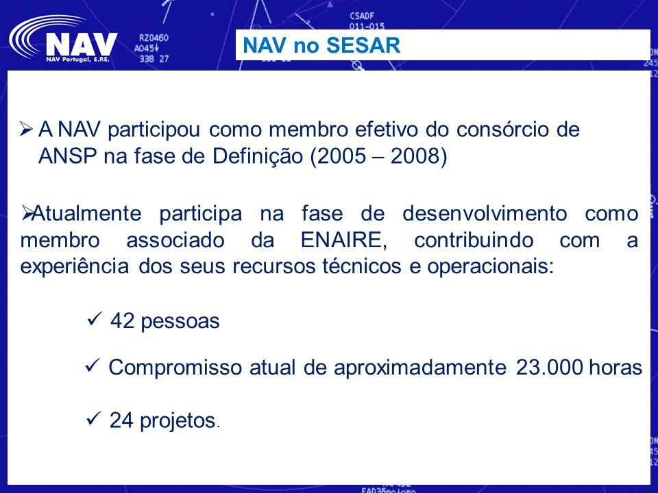 NAV no SESAR  Atualmente participa na fase de desenvolvimento como membro associado da ENAIRE, contribuindo com a experiência dos seus recursos técni