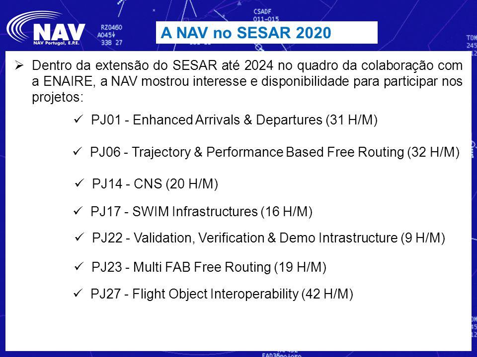 A NAV no SESAR 2020  Dentro da extensão do SESAR até 2024 no quadro da colaboração com a ENAIRE, a NAV mostrou interesse e disponibilidade para parti