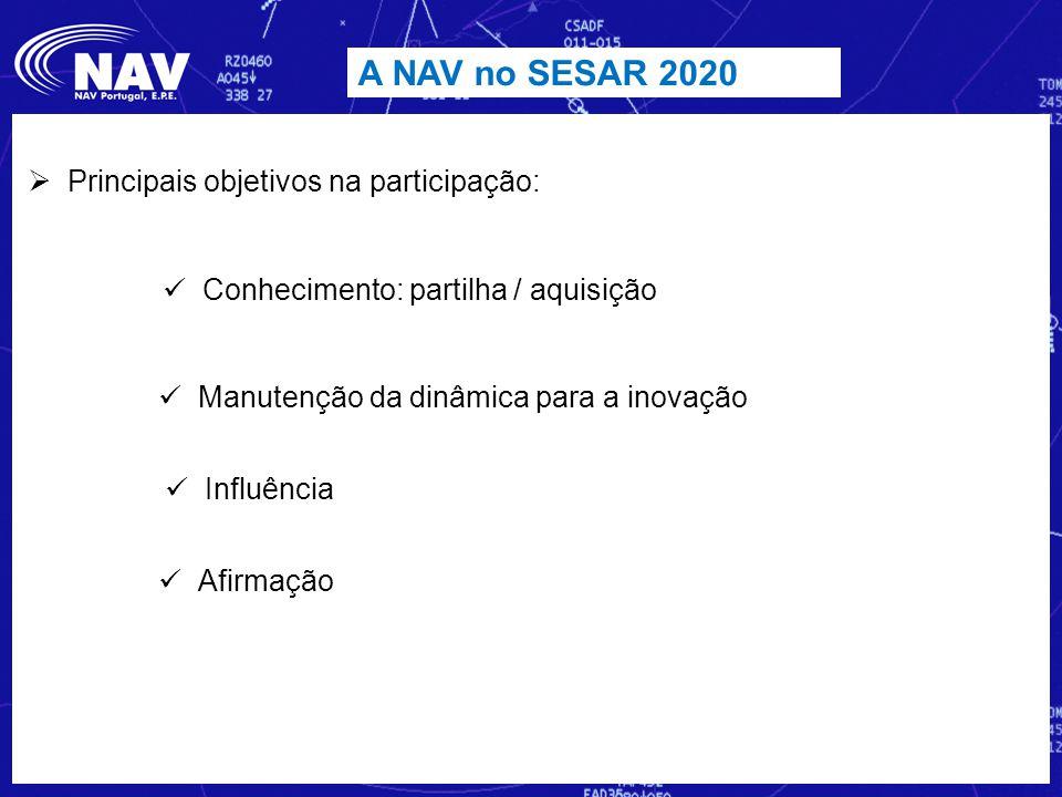 A NAV no SESAR 2020  Principais objetivos na participação: Manutenção da dinâmica para a inovação Influência Afirmação Conhecimento: partilha / aquis