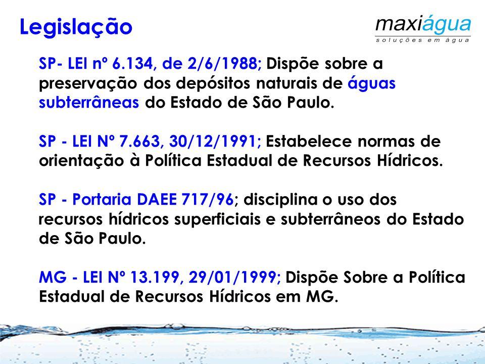 Órgãos Reguladores SP- DAEE – Departamento de Águas e Energia Elétrica MG – IGAM - Instituto Mineiro de Gestão das Águas. RJ (SERLA / INEA) ; DF – ADA