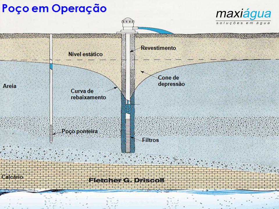 Legislação SP- LEI nº 6.134, de 2/6/1988; Dispõe sobre a preservação dos depósitos naturais de águas subterrâneas do Estado de São Paulo. SP - LEI Nº