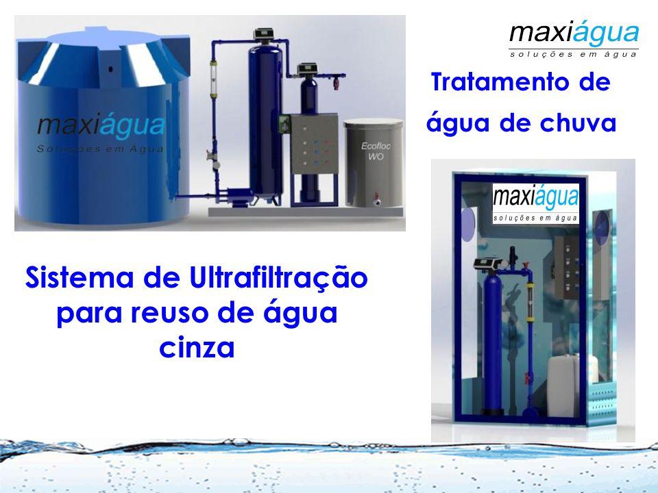 Usuário Abastecim. Público / ETAs Água de chuva Cisternas e Captações Reuso de água Água Subterrânea Distribuição de cargas