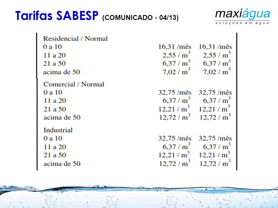 Tarifas COPASA (RESOLUÇÃO ARSAE-MG 50/2014)