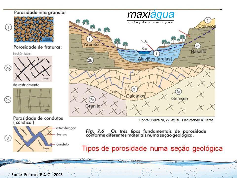 Onde furar ? Ferramentas auxiliares o Mapas Geológicos o Fotografias aéreas o Imagens de satélite o Mapas topográficos o Seções Geológicas o Geofísica