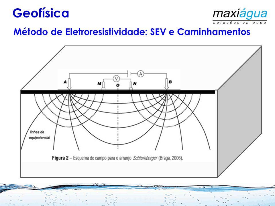 Geofísica http://www.engeo.com.br/Engeo Métodos Eletromagnéticos: VLF (Very Low Frequency)