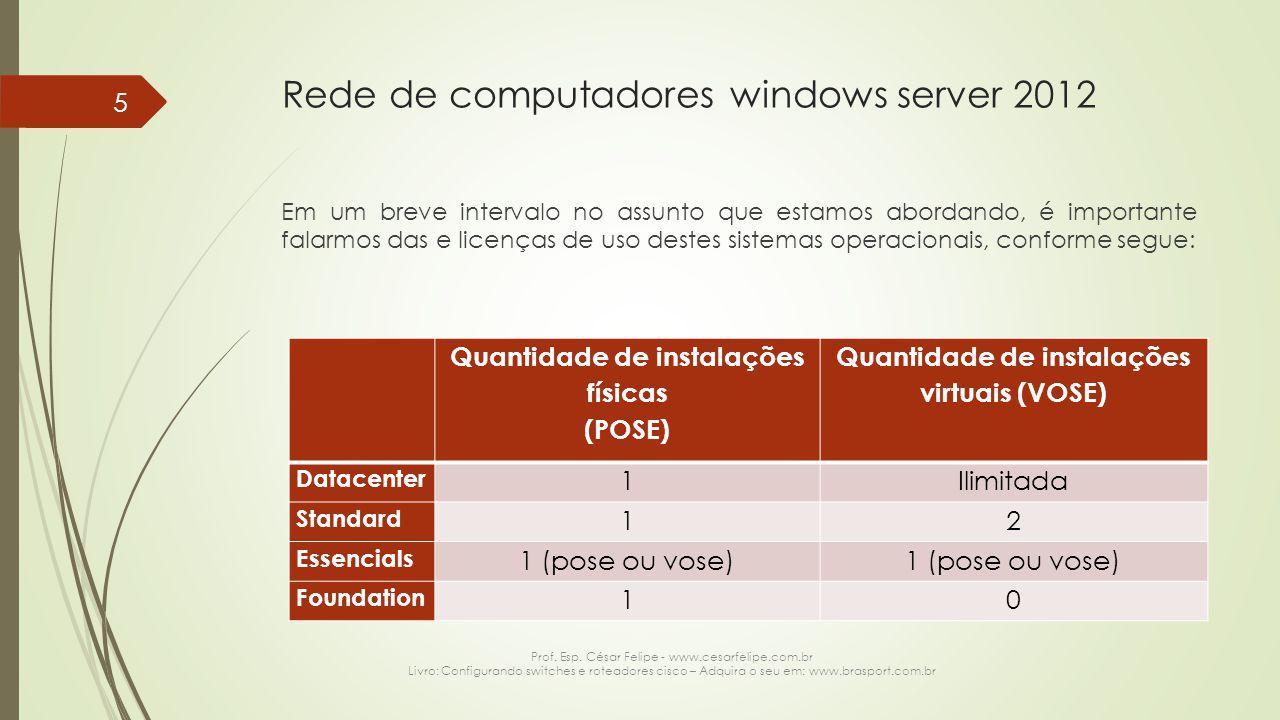 Rede de computadores windows server 2012 Em um breve intervalo no assunto que estamos abordando, é importante falarmos das e licenças de uso destes sistemas operacionais, conforme segue: Prof.