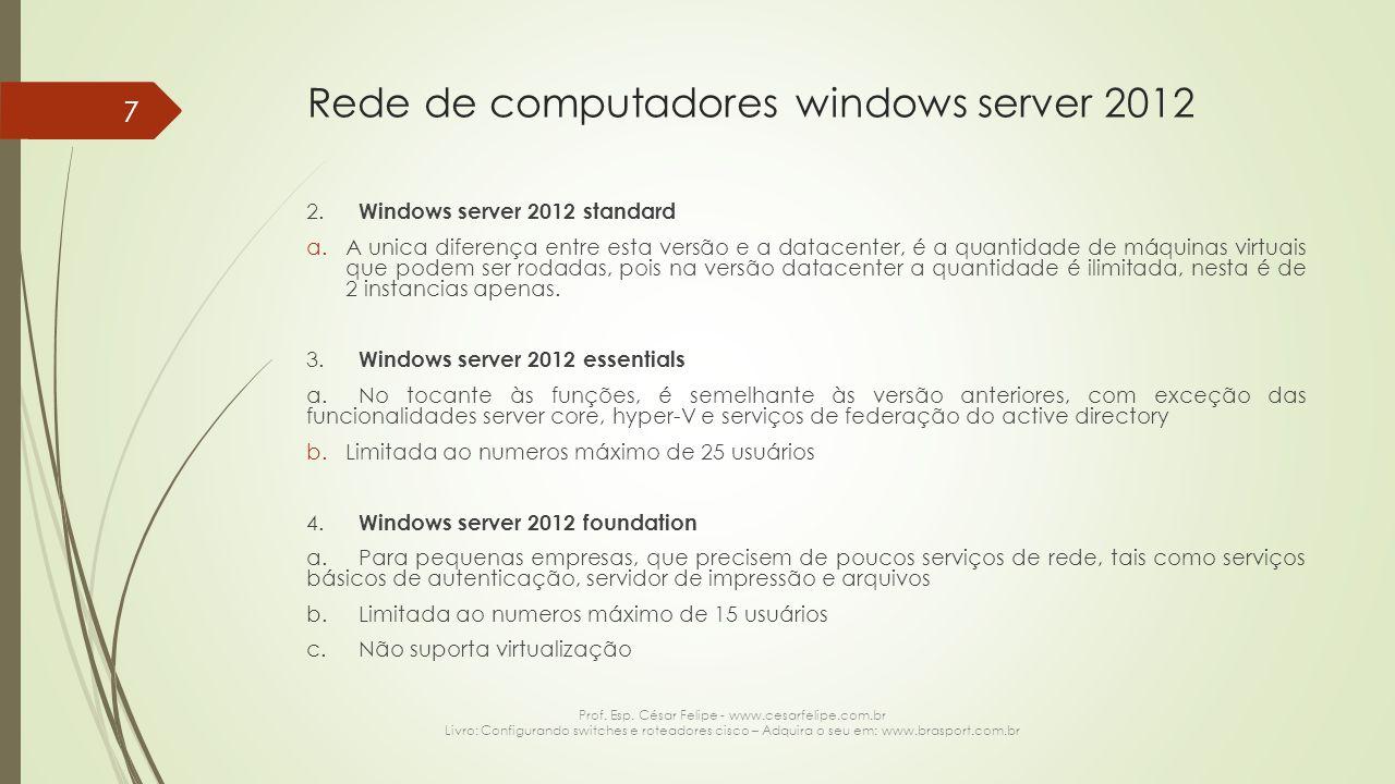 Rede de computadores windows server 2012 2.