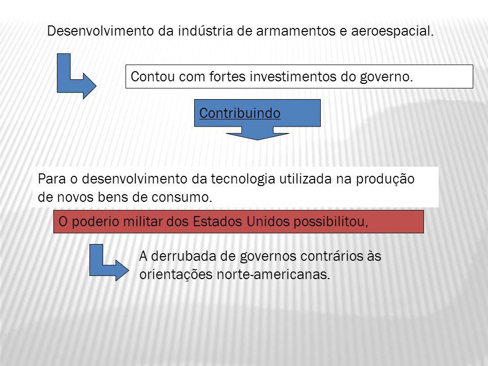 Para o desenvolvimento da tecnologia utilizada na produção de novos bens de consumo.