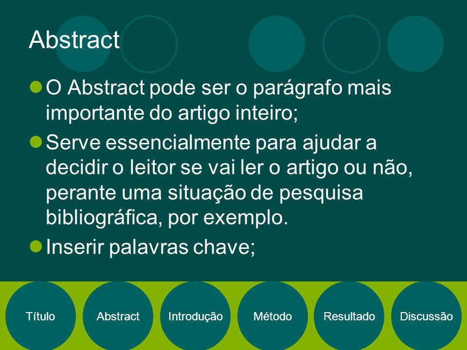 TítuloAbstractIntroduçãoMétodoResultadoDiscussão Abstract O Abstract pode ser o parágrafo mais importante do artigo inteiro; Serve essencialmente para