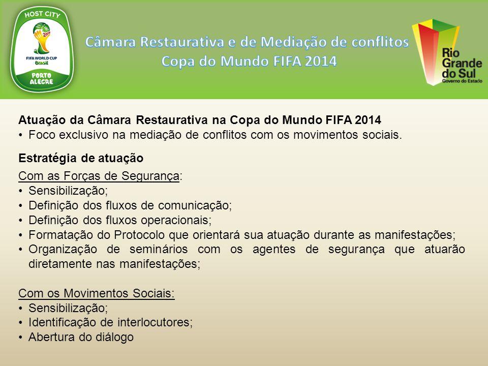 Atuação da Câmara Restaurativa na Copa do Mundo FIFA 2014 Foco exclusivo na mediação de conflitos com os movimentos sociais.
