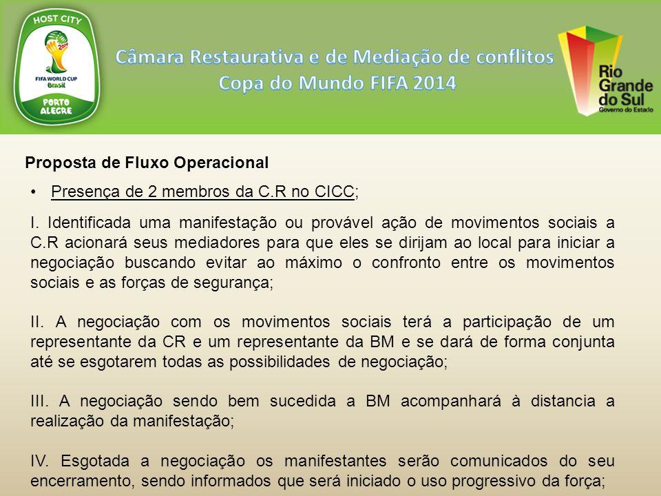 Proposta de Fluxo Operacional Presença de 2 membros da C.R no CICC; I.