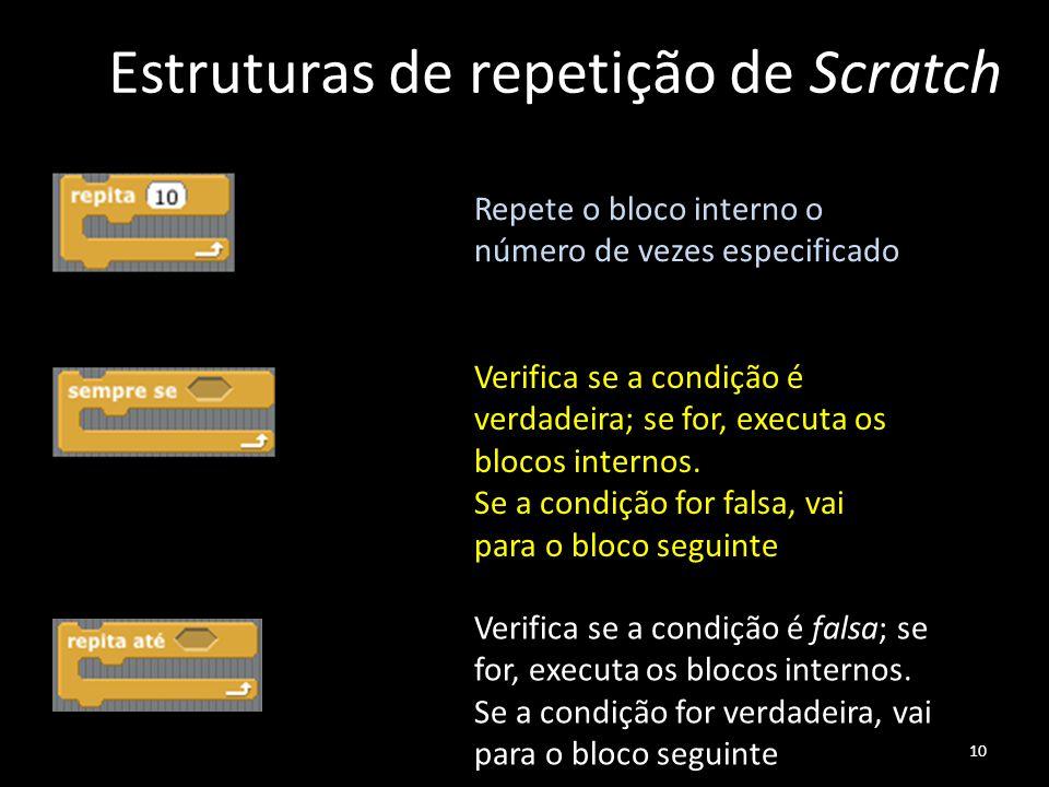 Estruturas de repetição de Scratch Repete o bloco interno o número de vezes especificado Verifica se a condição é verdadeira; se for, executa os blocos internos.