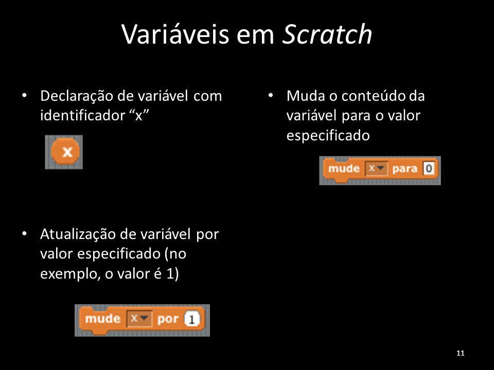 Declaração de variável com identificador x Atualização de variável por valor especificado (no exemplo, o valor é 1) Variáveis em Scratch Muda o conteúdo da variável para o valor especificado 11