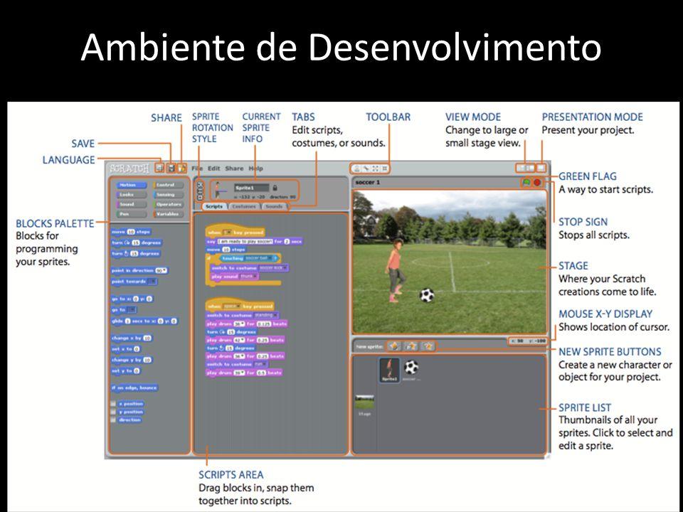 Ambiente de Desenvolvimento 4