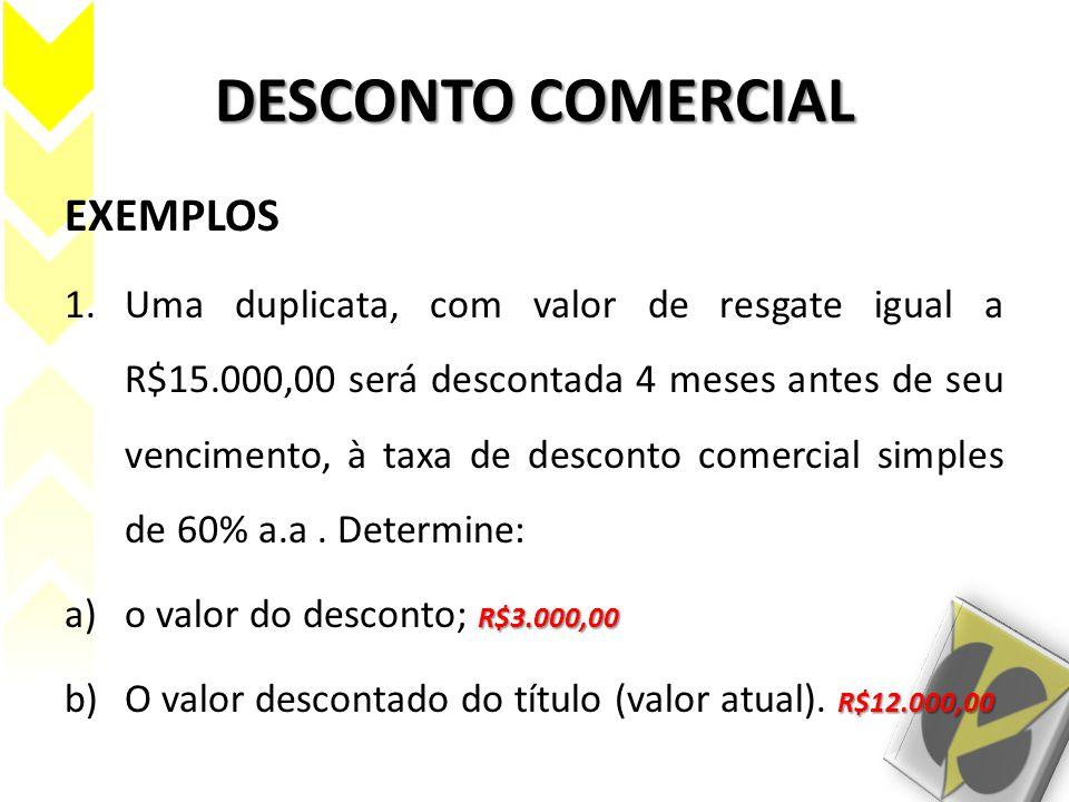 DESCONTO COMERCIAL EXEMPLOS 1.Uma duplicata, com valor de resgate igual a R$15.000,00 será descontada 4 meses antes de seu vencimento, à taxa de desco