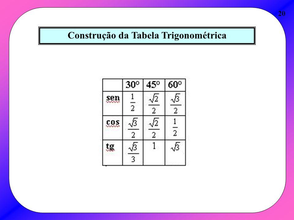 Construção da Tabela Trigonométrica 20