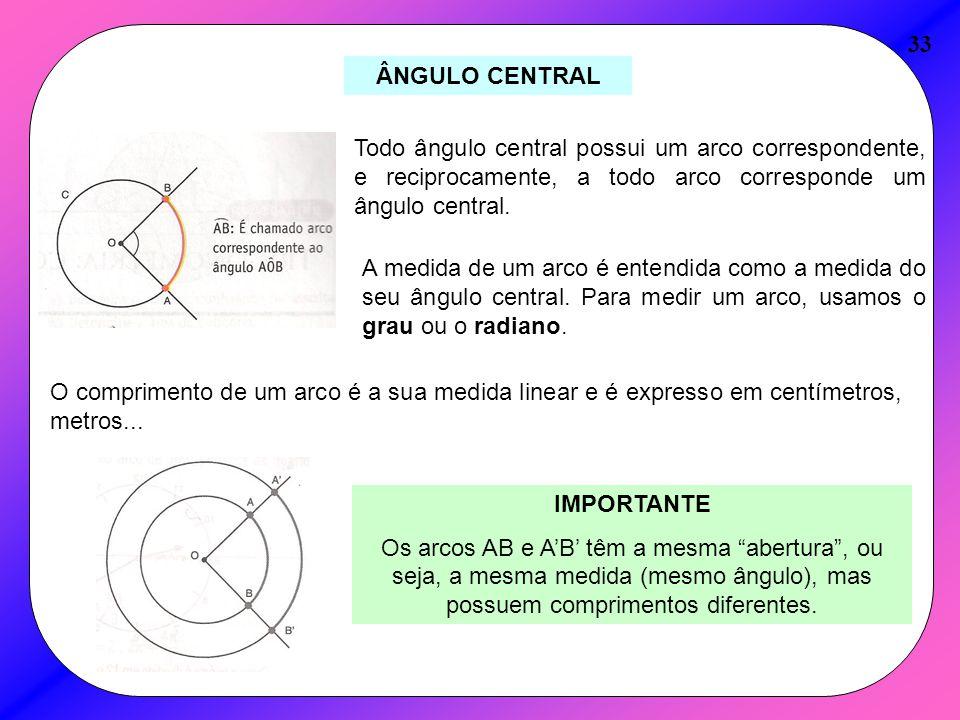 33 ÂNGULO CENTRAL Todo ângulo central possui um arco correspondente, e reciprocamente, a todo arco corresponde um ângulo central. A medida de um arco