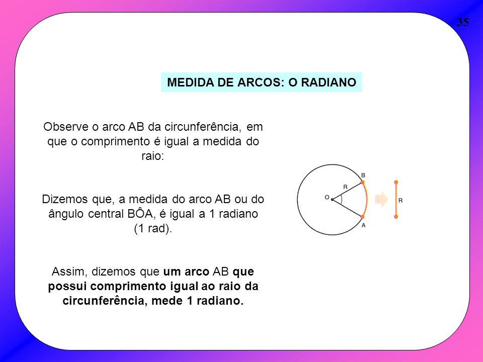 35 MEDIDA DE ARCOS: O RADIANO Observe o arco AB da circunferência, em que o comprimento é igual a medida do raio: Dizemos que, a medida do arco AB ou