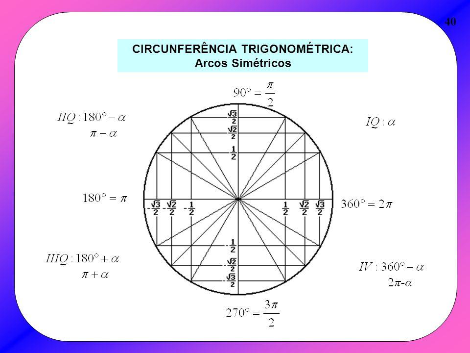 40 CIRCUNFERÊNCIA TRIGONOMÉTRICA: Arcos Simétricos