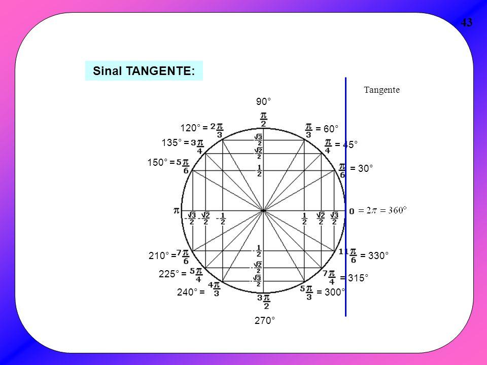 43 Sinal TANGENTE: = 30° = 45° = 60° 90° 120° = 135° = 150° = 210° = 225° = 240° = 270° = 300° = 315° = 330° Tangente